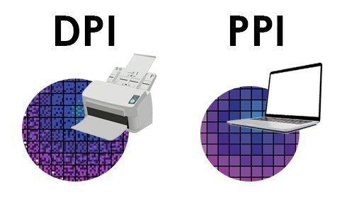 DPI / PPI
